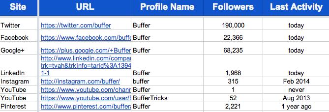 buffer-reseaux-sociaux-02